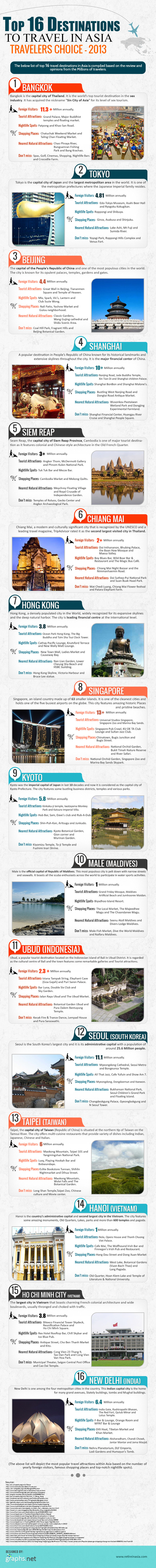 Top-16-destinations-to-travel-in-Asia1
